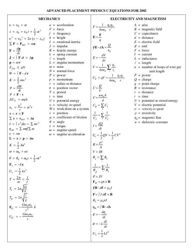 Equations In Electricity And Magnetism
