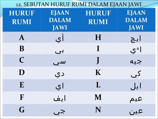 Citaten Rumi Ke Jawi : Formula pintar jawi