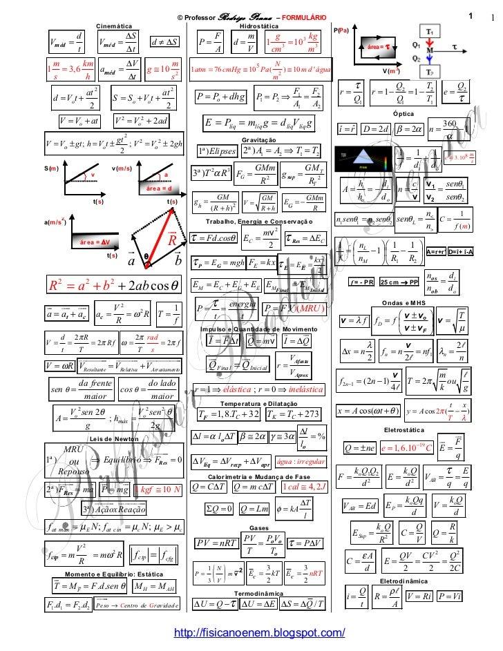 Fórmulas de Física, Word - Conteúdo vinculado ao blog      http://fisicanoenem.blogspot.com/