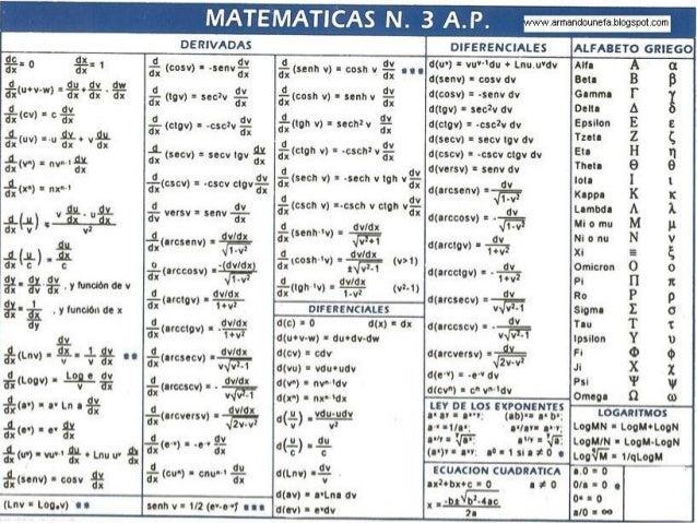 C mo estudiar las f rmulas de las integrales inmediatas