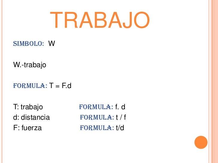 Formulas de Fuerzas Fisica ff Fuerza Formula