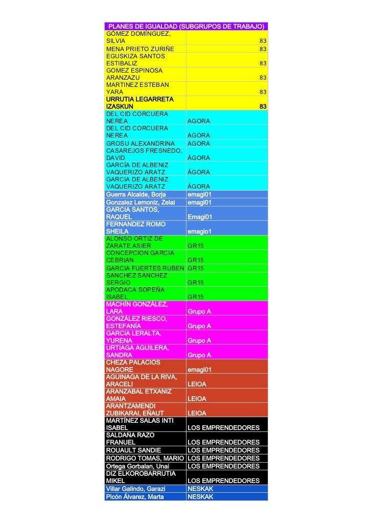 Formulario de registro del alumnado y de subgrupos....2012 2013 - pio