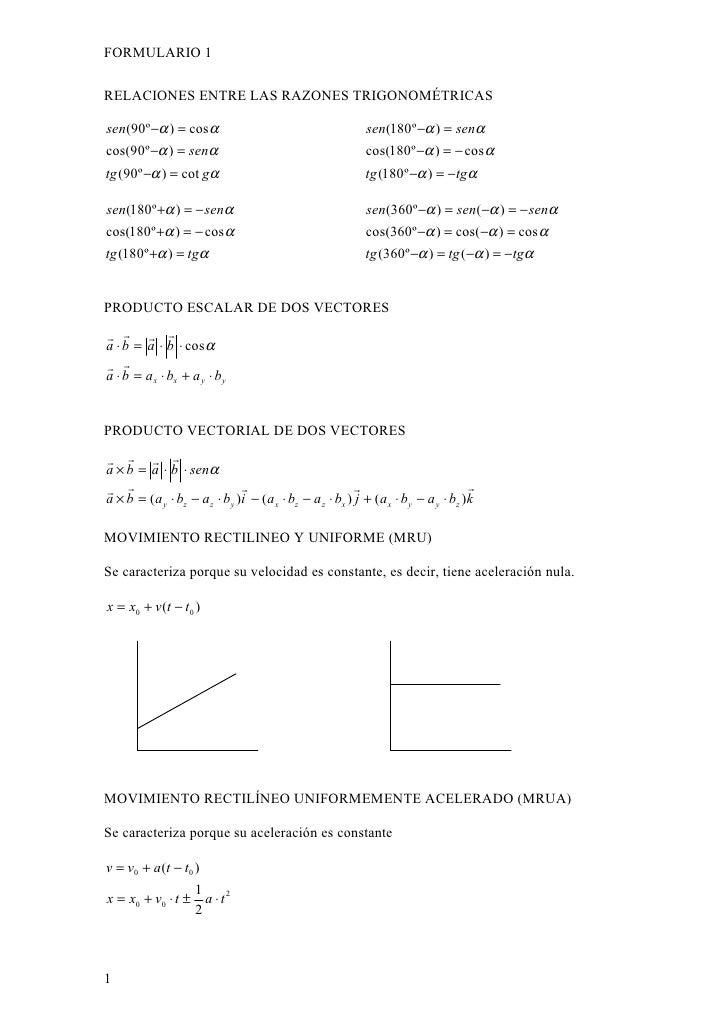 FORMULARIO 1  RELACIONES ENTRE LAS RAZONES TRIGONOMÉTRICAS  sen(90º −α ) = cos α                                      sen(...