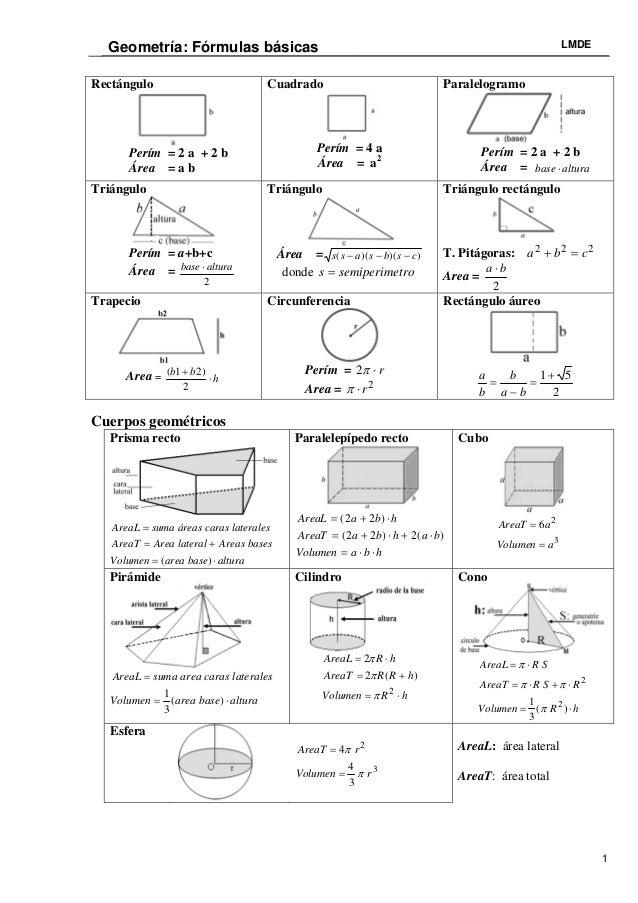 formulas geometria basica: