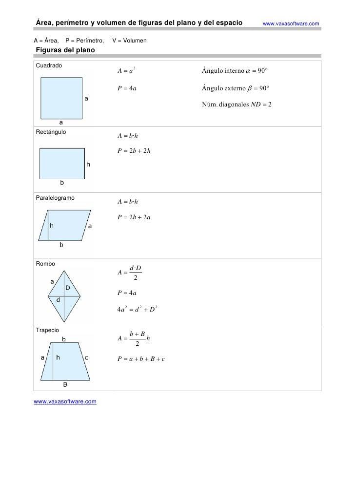 Área, perímetro y volumen de figuras del plano y del espacio         www.vaxasoftware.comA = Área,   P = Perímetro,   V = ...