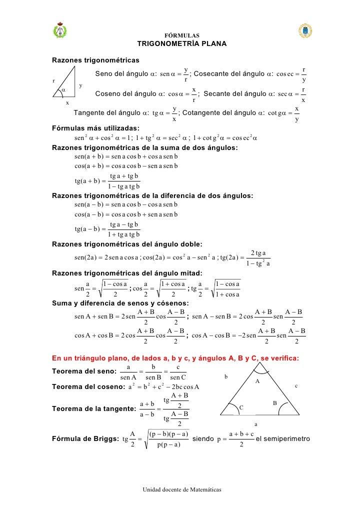 FÓRMULAS                                TRIGONOMETRÍA PLANA  Razones trigonométricas                                      ...