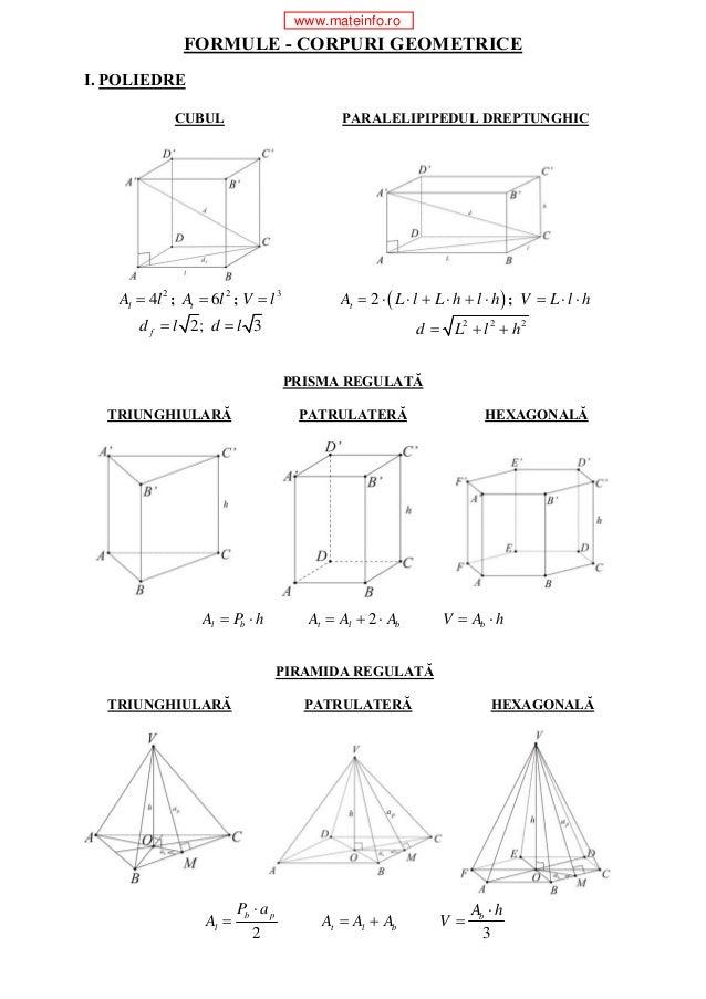 Formule corpuri
