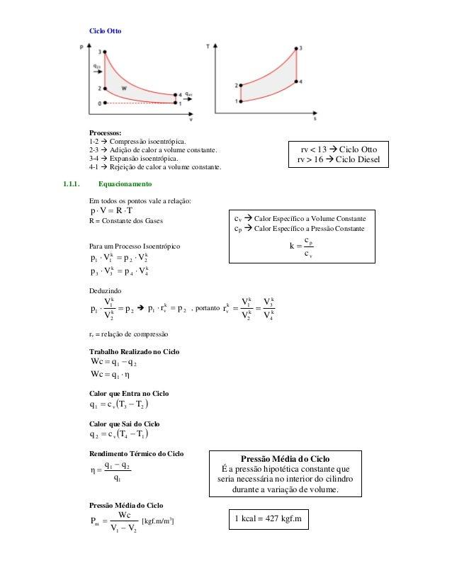 Ciclo Otto  Processos:  1-2  Compressão isoentrópica.  2-3  Adição de calor a volume constante.  3-4  Expansão isoentró...