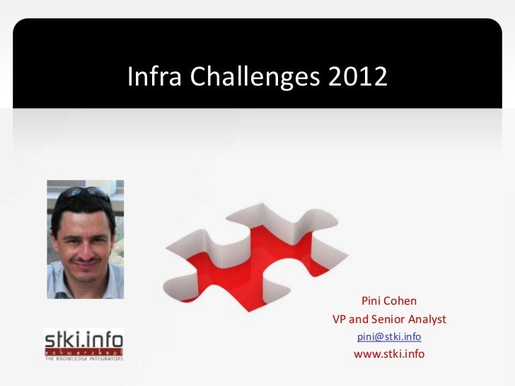 Infra Challenges 2012                     Pini Cohen                VP and Senior Analyst                    pini@stki.inf...