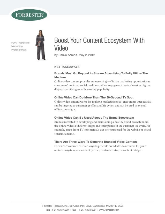FOR: Interactive             Boost Your Content Ecosystem WithMarketingProfessionals                Video                 ...