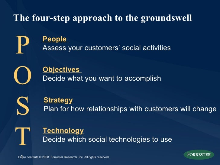The four-step approach to the groundswell   P                  People                    Assess your customers' social act...