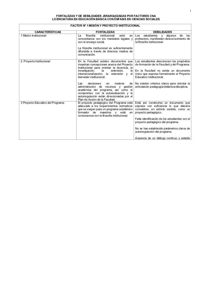 1                              FORTALEZAS Y DE DEBILIDADES JERARQUIZADAS POR FACTORES CNA                           LICENC...