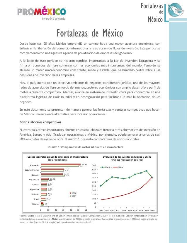 Fortalezas de mexico promexico