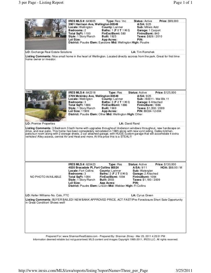 Fort Collins Area Short Sale List March 25