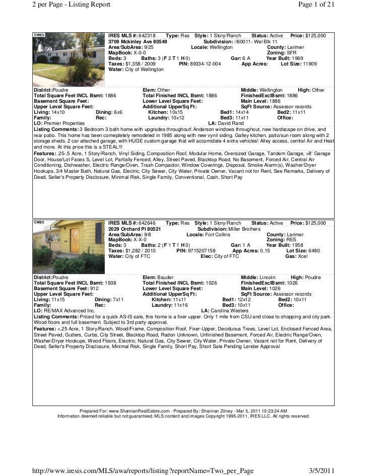 Fort collins short sale list march 5th