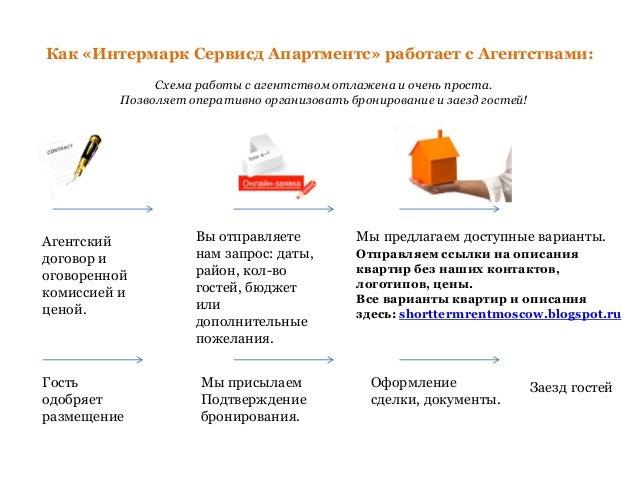 Агентствами: Схема работы
