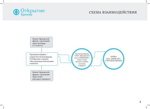 средства СИСТЕМА УЧЕТА 5 1