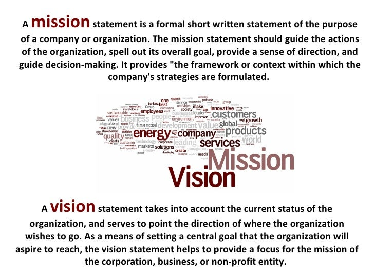 creating a christian personal mission statement How to write a personal mission statement once they're written, personal mission statements seem simple to create content that educates, informs and inspires.