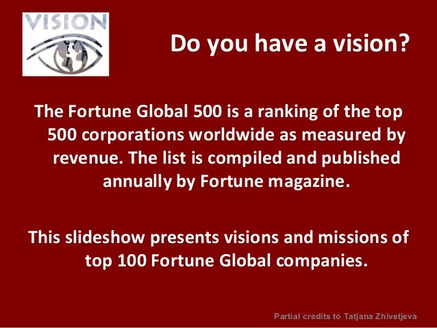 Do you have a vision for Toyota motor corporation mission statement