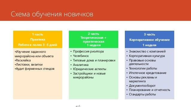 Схема обучения новичков 1