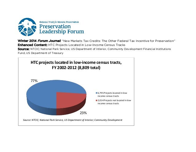 Forum Journal (Winter 2014): HTC in Low-income Census Tracts
