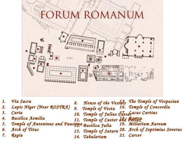Forum Romanum on Basilica Floor Plan