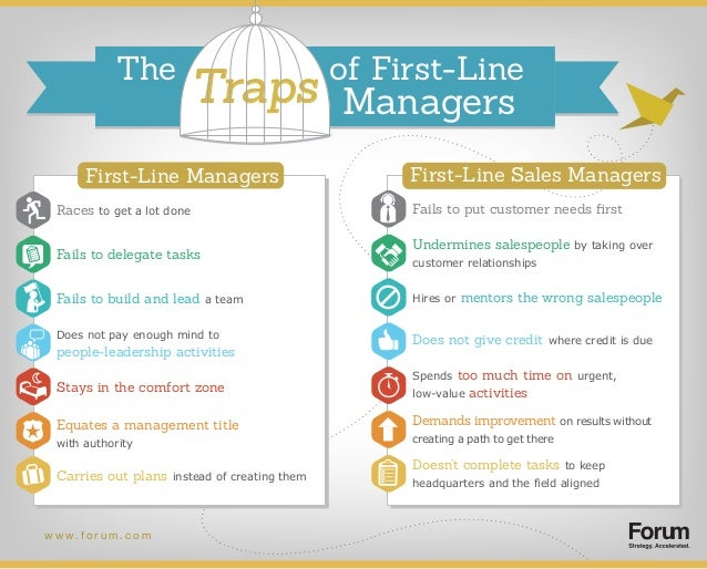 The Traps of First-Line Managers