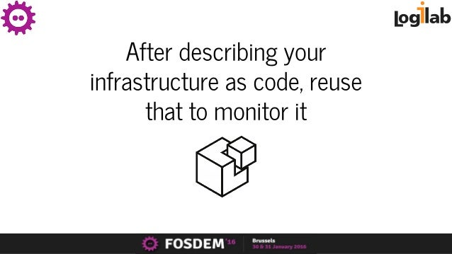 http://image.slidesharecdn.com/fosdem2016describeitmonitorit-160203131836/95/fosdem-2016-after-describing-your-infrastructure-as-code-reuse-that-to-monitor-it-1-638.jpg?cb=1454505792