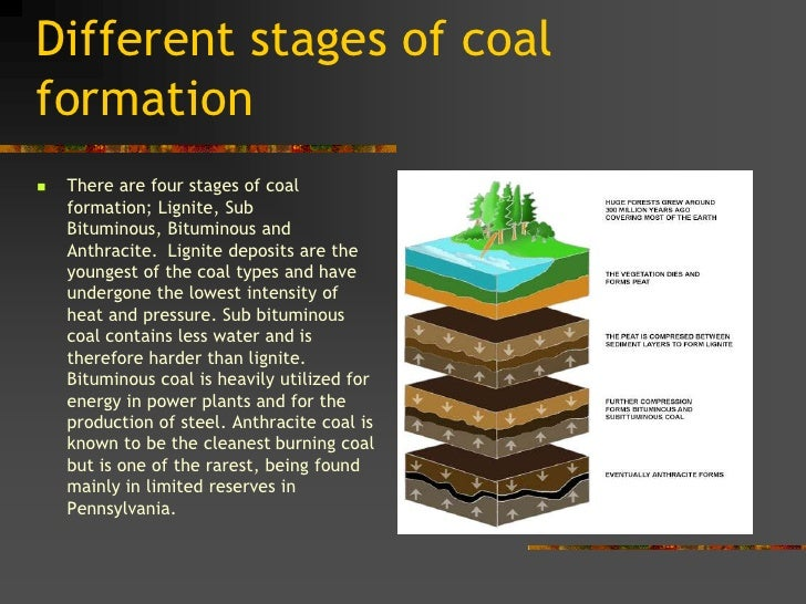 What Is Natural Gas Made Of And Formed From