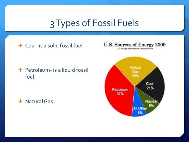 examine the role of gas fossil The potential role of natural gas flaring in meeting greenhouse gas mitigation targets  utilization of the gas displaces other fossil fuels, thus reducing .