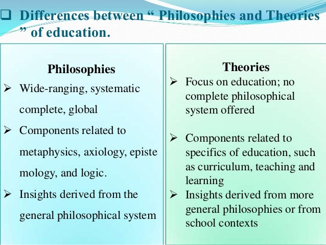 philosophy of education and metaphysics epistemology axiology and logic
