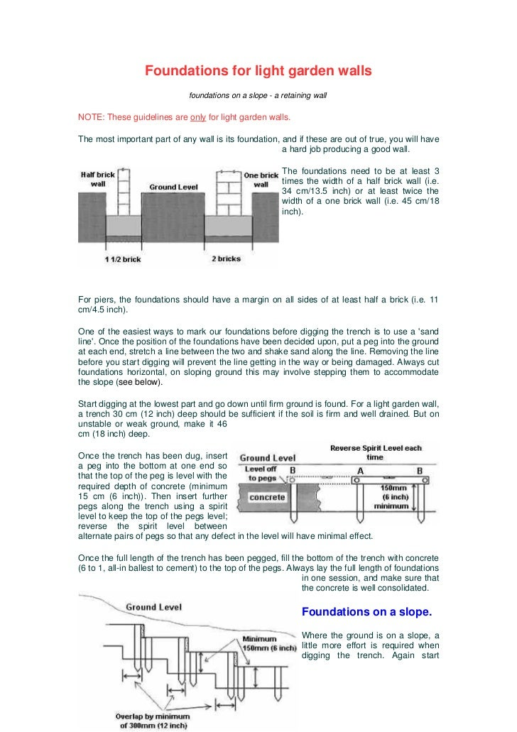 Foundations for light garden walls
