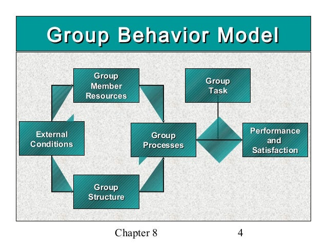 chapter 14 foundations of behavior mcq 353 chapter-by-chapter answer key chapter 1 answers for the multiple choice questions 1 b the sociological perspective is an approach to understanding human behavior by.
