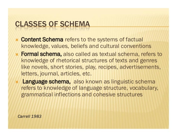 define self schema Learn about the definition of a self-schema, which refers to the impressions that you have of yourself and how they influence behavior.