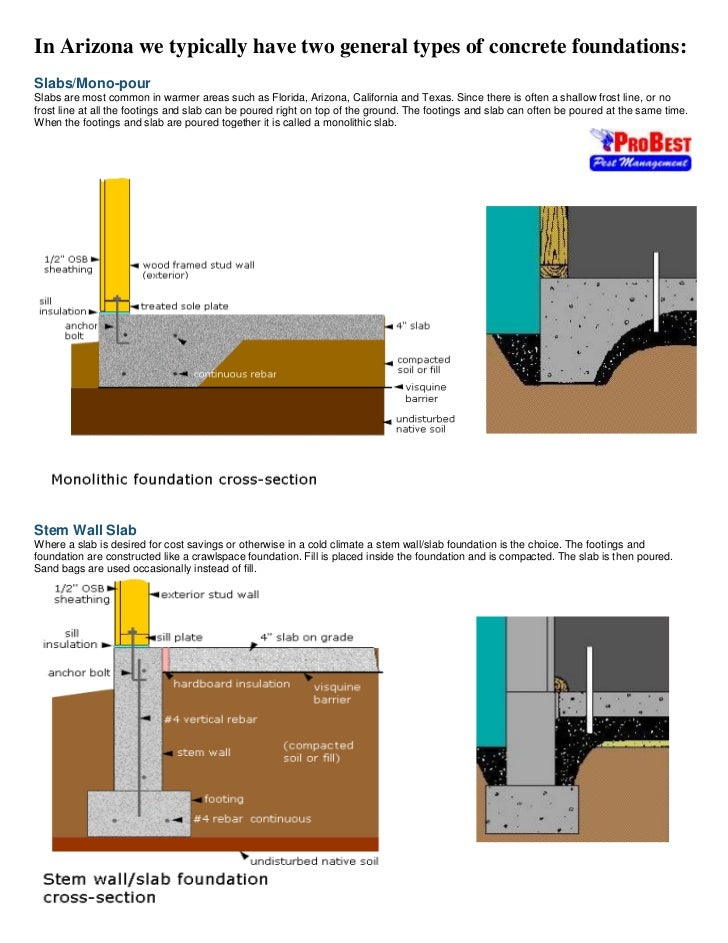 in arizona we typically have two general types of concrete foundations
