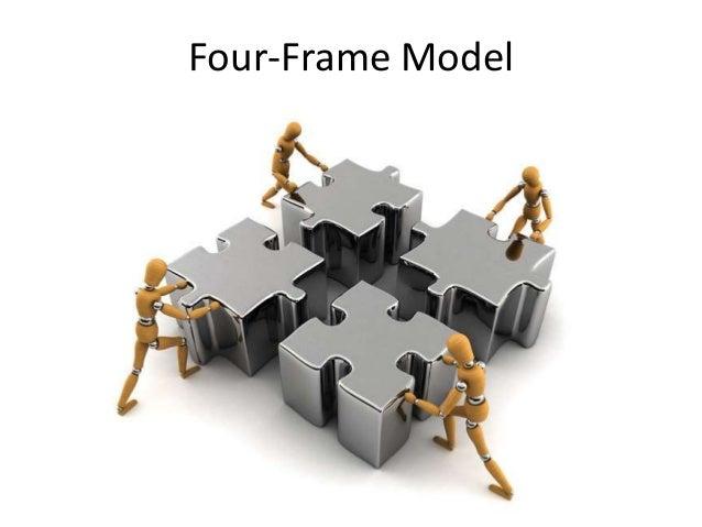 Four-Frame Model - Reframing Organisations