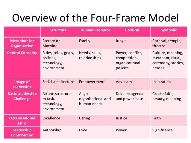 the challenge of organizational change kanter pdf
