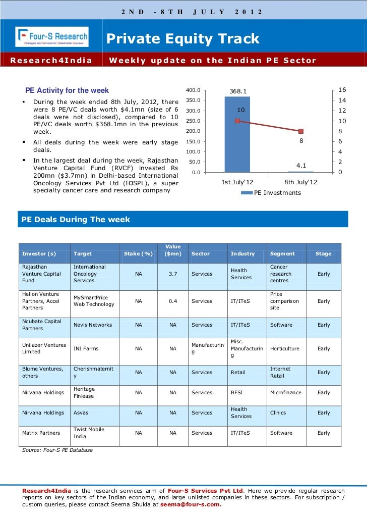 2 N D       - 8 T H     J U L Y         2 0 1 2                                      Private Equity TrackResearch4India   ...