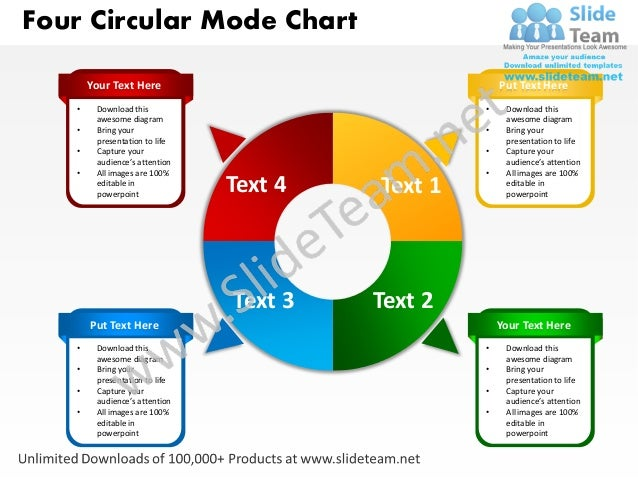 Four Circular Mode Chart       Your Text Here                                Put Text Here   •    Download this           ...