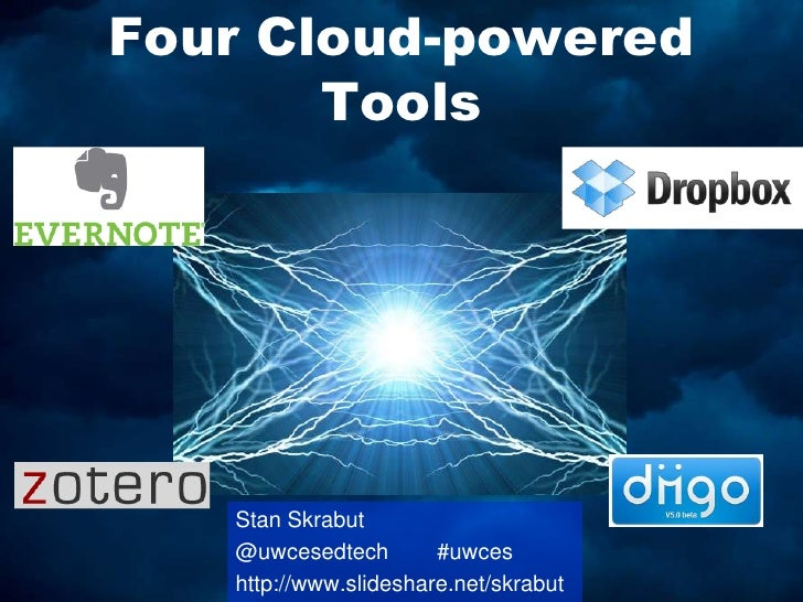 Four Cloud-powered Tools: Diigo, Evernote, Zotero, and Dropbox