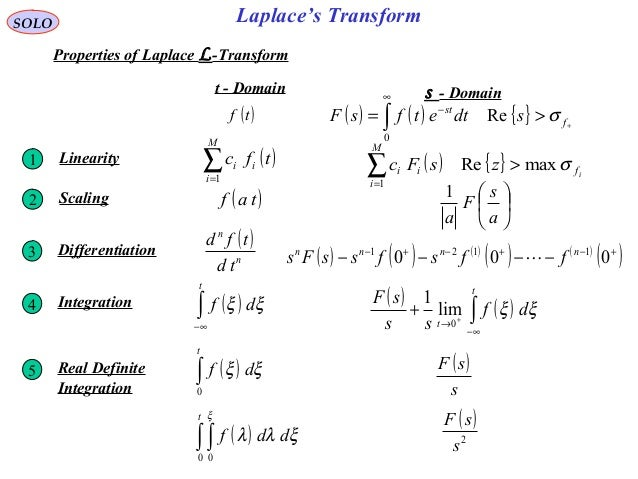 relationship fourier laplace transform example