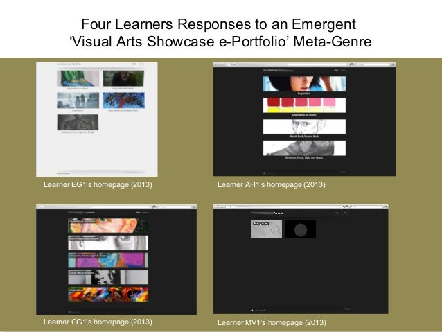 Four Learners Responses to an Emergent 'Visual Arts Showcase e-Portfolio' Meta-Genre Learner EG1's homepage (2013) Learner...