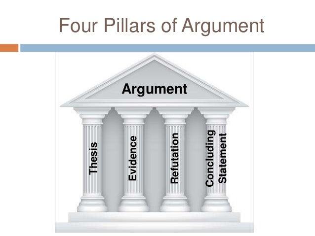 should argumentative essay