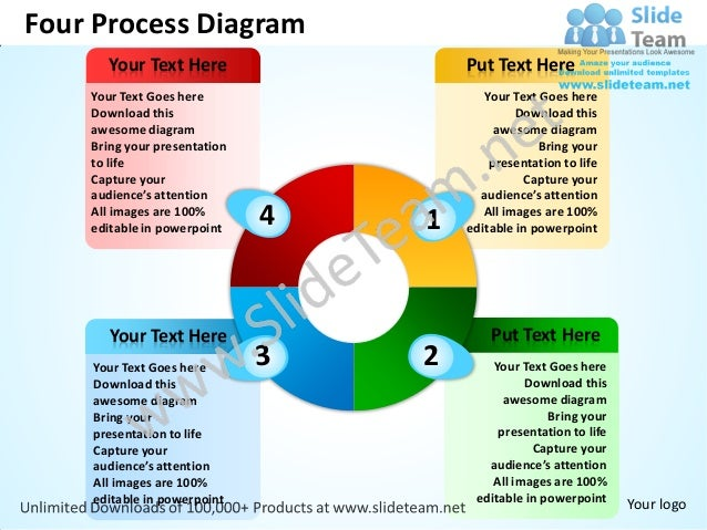Four Process Diagram       Your Text Here                 Put Text Here    Your Text Goes here                  Your Text ...