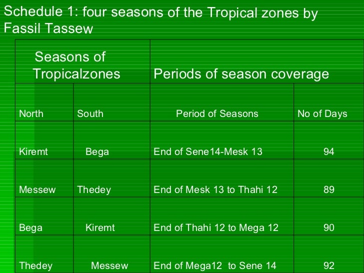 Schedule 1: four seasons of the Tropical zones by Fassil Tassew 92 End of Mega12  to Sene 14 Messew Thedey 90 End of Thahi...