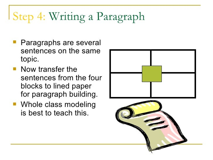 Four square writing examples
