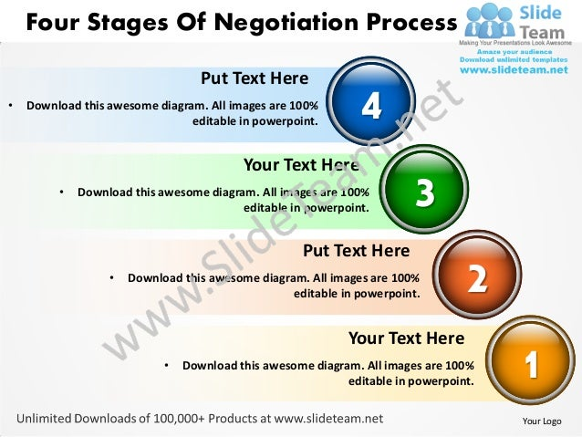 Four stages of negotiation process powerpoint templates 0812