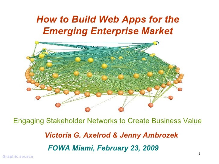 How to Build Web Apps for the Emerging Enterprise Market Victoria G. Axelrod & Jenny Ambrozek Graphic source   FOWA Miami,...