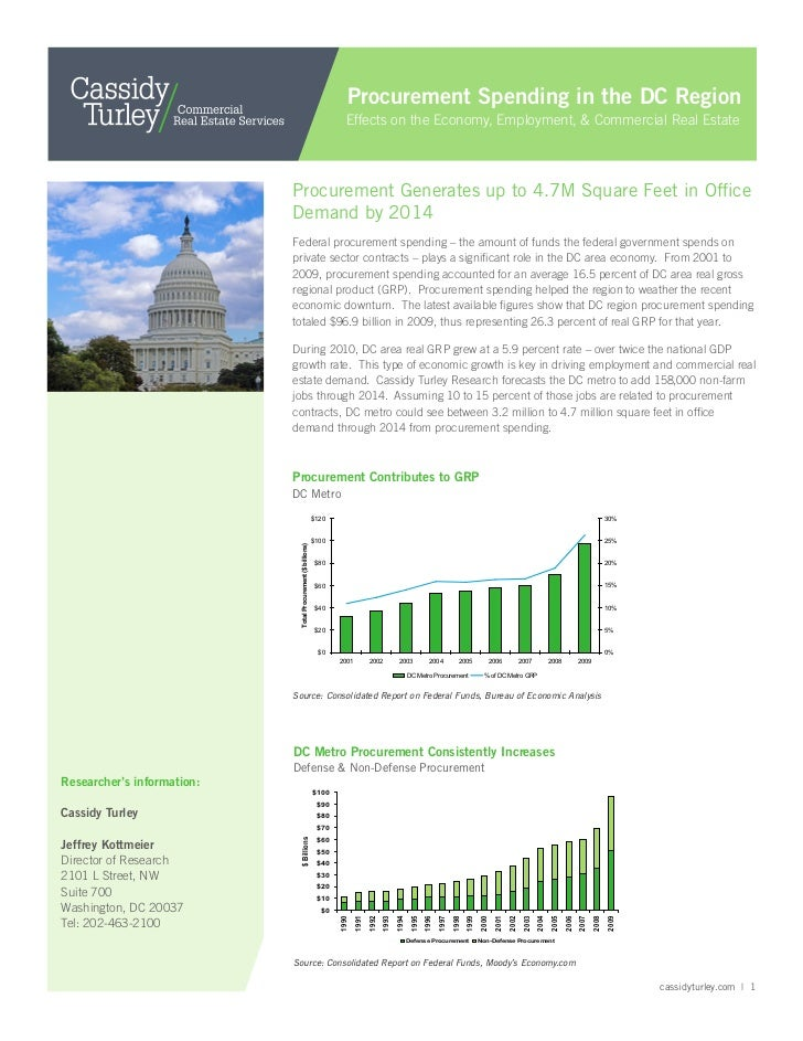 Procurement Spending in the DC Region                                                                       Effects on the...