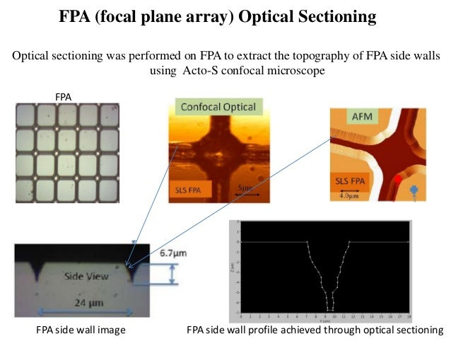 FPA (focal plane array) Optical Sectioning Optical sectioning was performed on FPA to extract the topography of FPA side w...